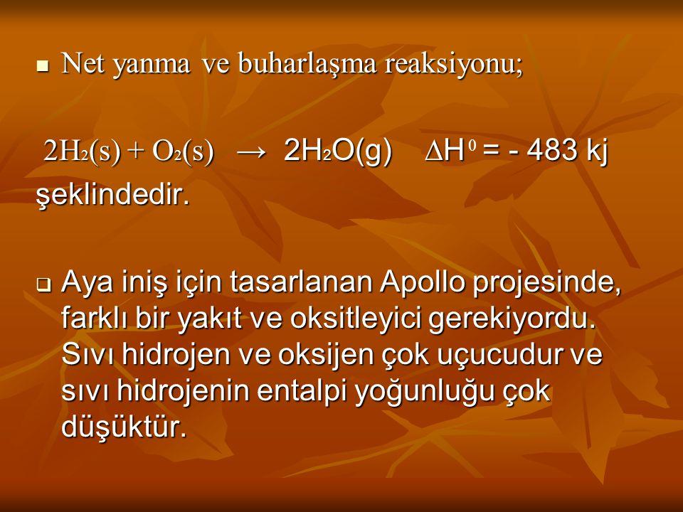 Net yanma ve buharlaşma reaksiyonu; Net yanma ve buharlaşma reaksiyonu; 2H 2 (s) + O 2 (s) → 2H 2 O(g) ∆H = - 483 kj 2H 2 (s) + O 2 (s) → 2H 2 O(g) ∆H = - 483 kjşeklindedir.