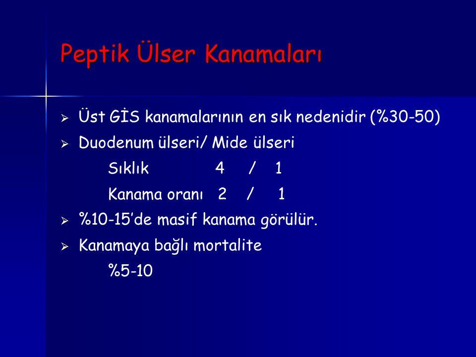 Peptik Ülser Kanamaları   Üst GİS kanamalarının en sık nedenidir (%30-50)   Duodenum ülseri/ Mide ülseri Sıklık 4 / 1 Kanama oranı 2 / 1   %10-1