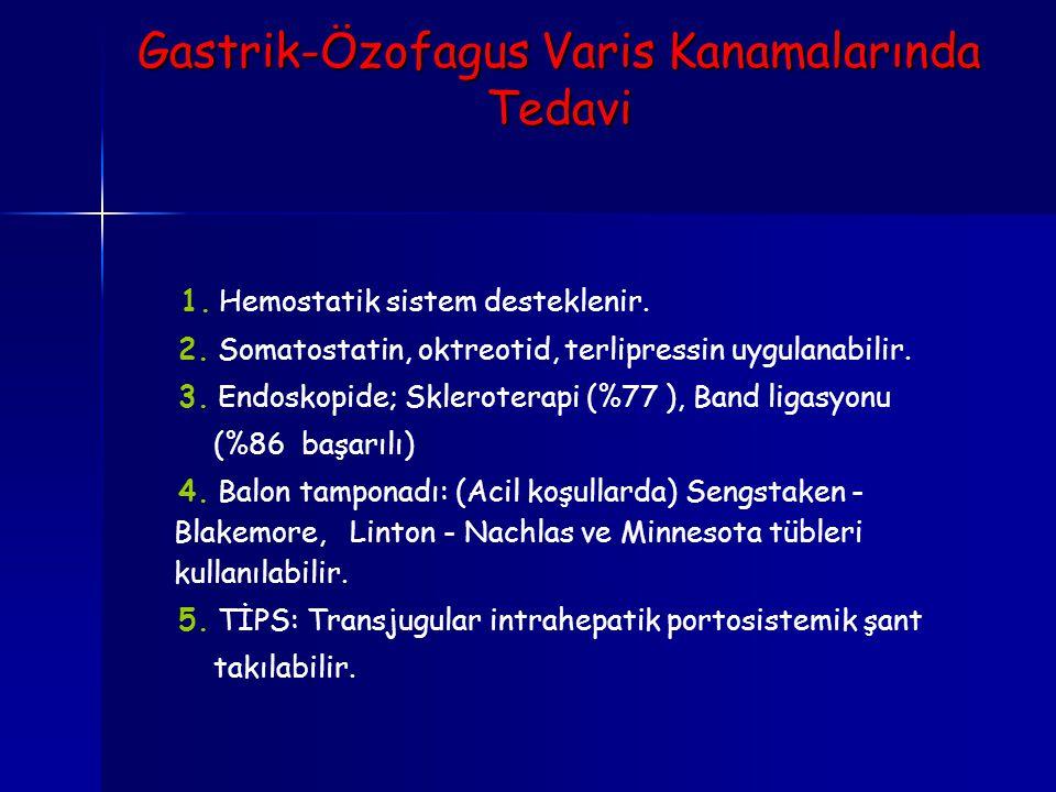 Gastrik-Özofagus Varis Kanamalarında Tedavi 1. Hemostatik sistem desteklenir. 2. Somatostatin, oktreotid, terlipressin uygulanabilir. 3. Endoskopide;