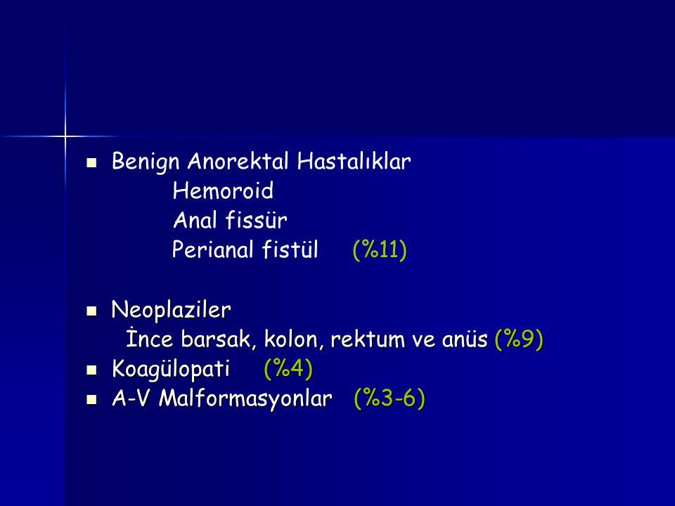 Benign Anorektal Hastalıklar Hemoroid Anal fissür Perianal fistül (%11) Neoplaziler Neoplaziler İnce barsak, kolon, rektum ve anüs (%9) İnce barsak, k