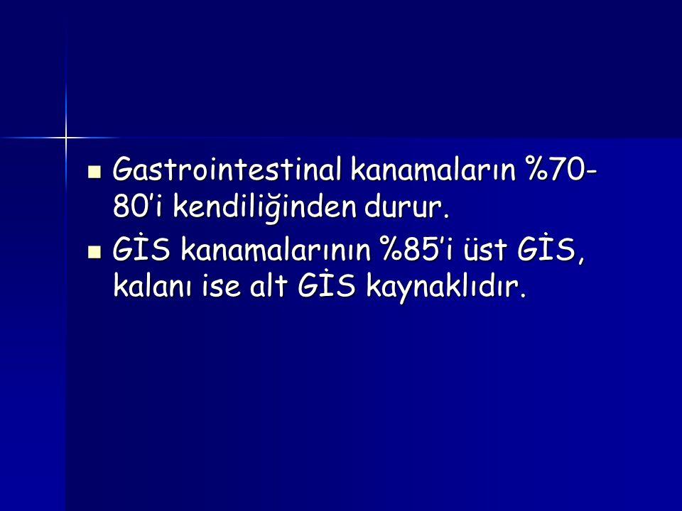 Gastrointestinal kanamaların %70- 80'i kendiliğinden durur. Gastrointestinal kanamaların %70- 80'i kendiliğinden durur. GİS kanamalarının %85'i üst Gİ