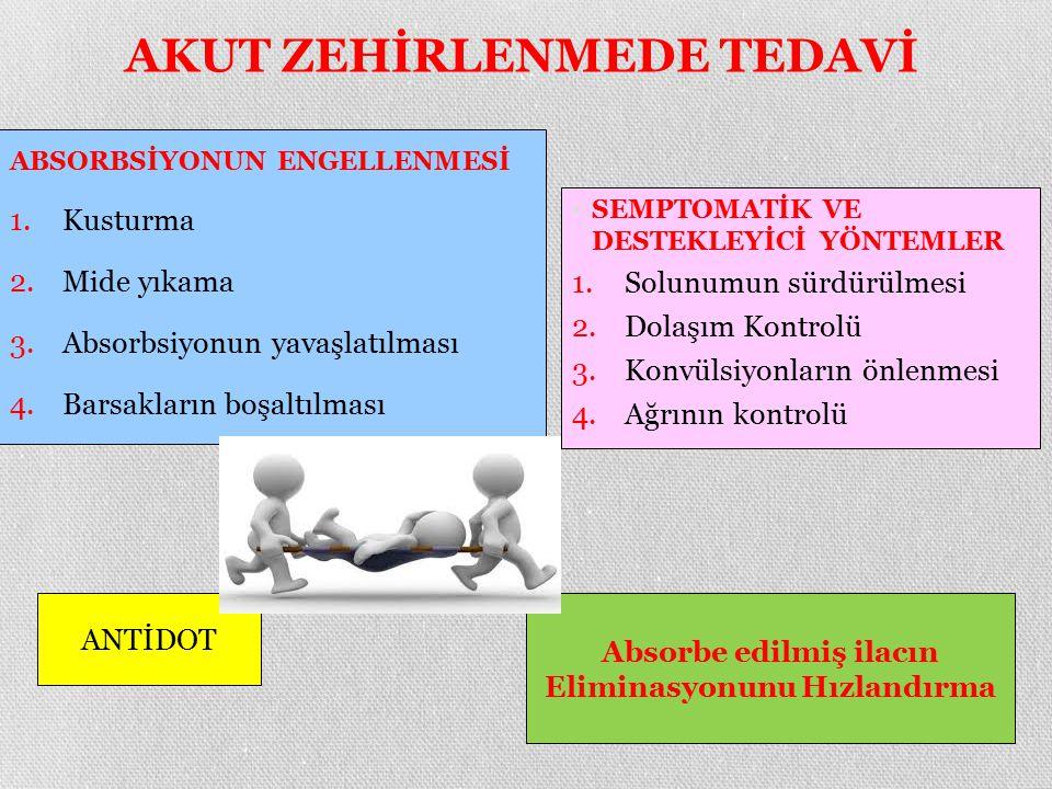AKUT ZEHİRLENMEDE TEDAVİ ABSORBSİYONUN ENGELLENMESİ 1.Kusturma 2.Mide yıkama 3.Absorbsiyonun yavaşlatılması 4.Barsakların boşaltılması SEMPTOMATİK VE DESTEKLEYİCİ YÖNTEMLER 1.Solunumun sürdürülmesi 2.Dolaşım Kontrolü 3.Konvülsiyonların önlenmesi 4.Ağrının kontrolü Absorbe edilmiş ilacın Eliminasyonunu Hızlandırma ANTİDOT