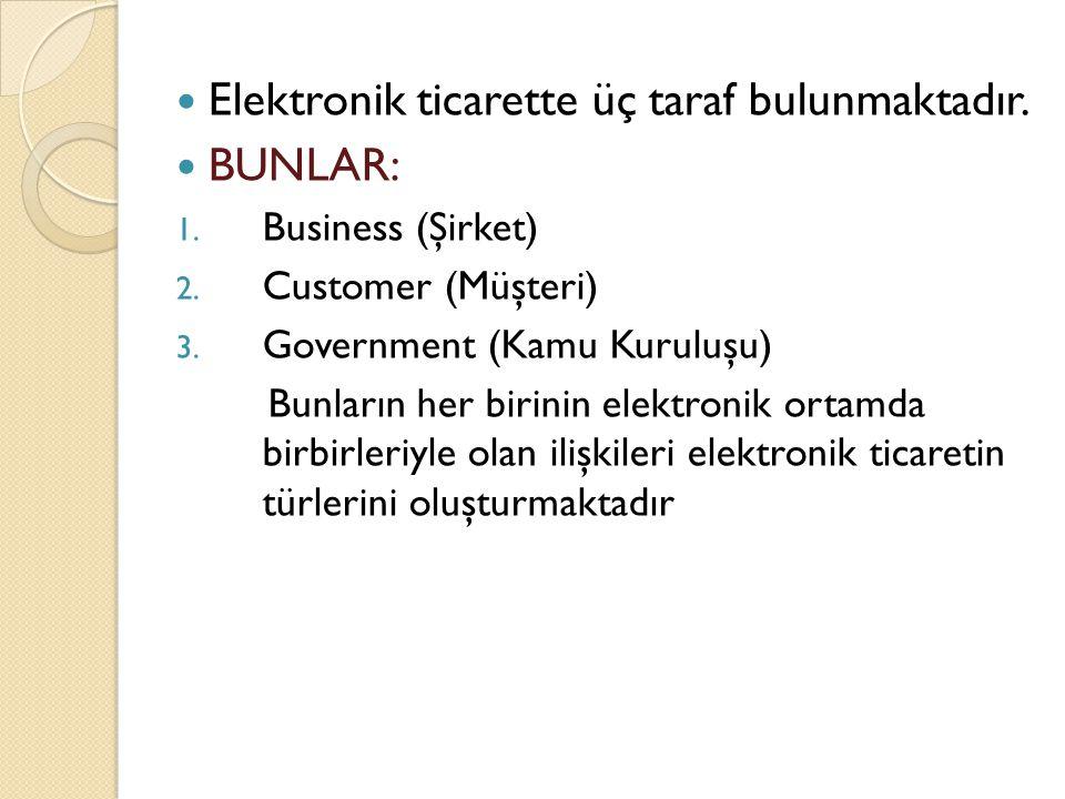Elektronik ticarette üç taraf bulunmaktadır. BUNLAR: 1. Business (Şirket) 2. Customer (Müşteri) 3. Government (Kamu Kuruluşu) Bunların her birinin ele