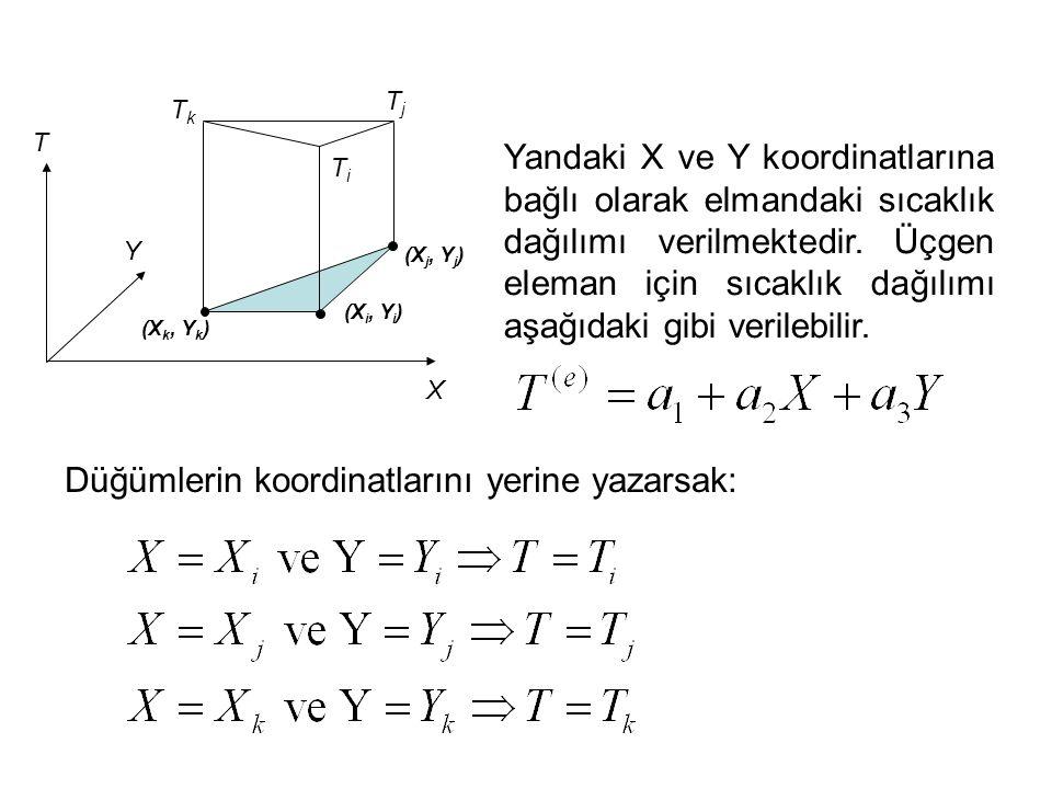 T TkTk TiTi X Y TjTj Yandaki X ve Y koordinatlarına bağlı olarak elmandaki sıcaklık dağılımı verilmektedir. Üçgen eleman için sıcaklık dağılımı aşağıd