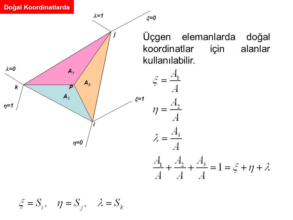 Doğal Koordinatlarda A1A1 A2A2 A3A3  =0 =0  =0  =1  =1 =1 i j kP Üçgen elemanlarda doğal koordinatlar için alanlar kullanılabilir.