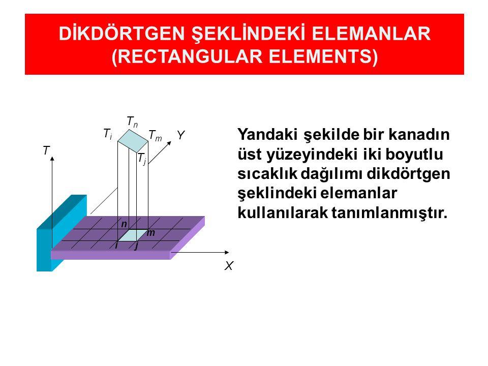 n m ij T TiTi TjTj X Y TnTn TmTm DİKDÖRTGEN ŞEKLİNDEKİ ELEMANLAR (RECTANGULAR ELEMENTS) Yandaki şekilde bir kanadın üst yüzeyindeki iki boyutlu sıcakl