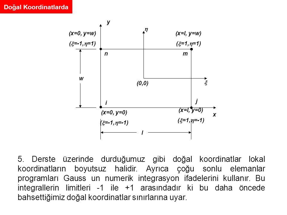 (0,0) i j mn   y x l w (x=l, y=w) (  =1,  =1) (x=l, y=0) (  =1,  =-1) (x=0, y=w) (  =-1,  =1) (x=0, y=0) (  =-1,  =-1) Doğal Koordinatlarda 5.
