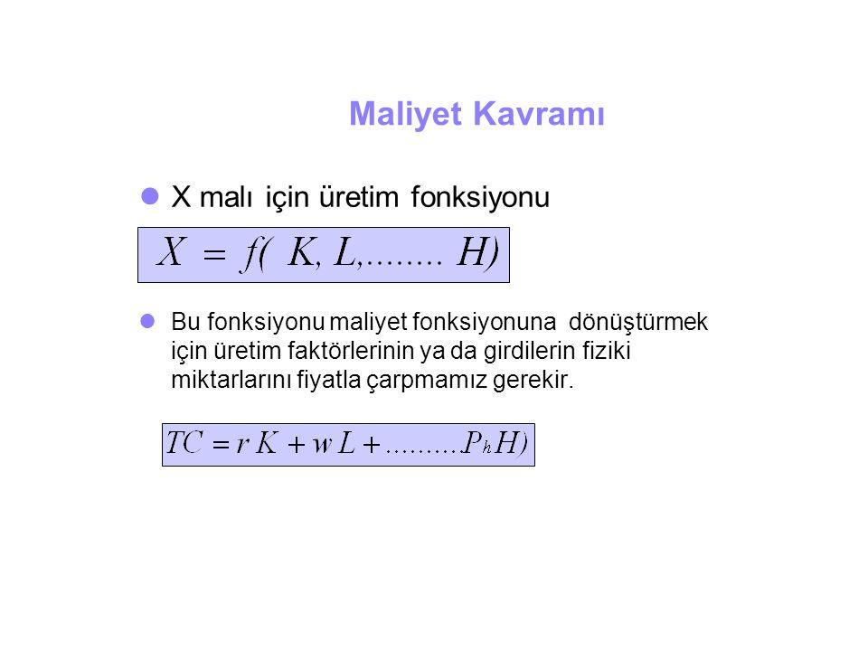Maliyet Kavramı X malı için üretim fonksiyonu Bu fonksiyonu maliyet fonksiyonuna dönüştürmek için üretim faktörlerinin ya da girdilerin fiziki miktarl