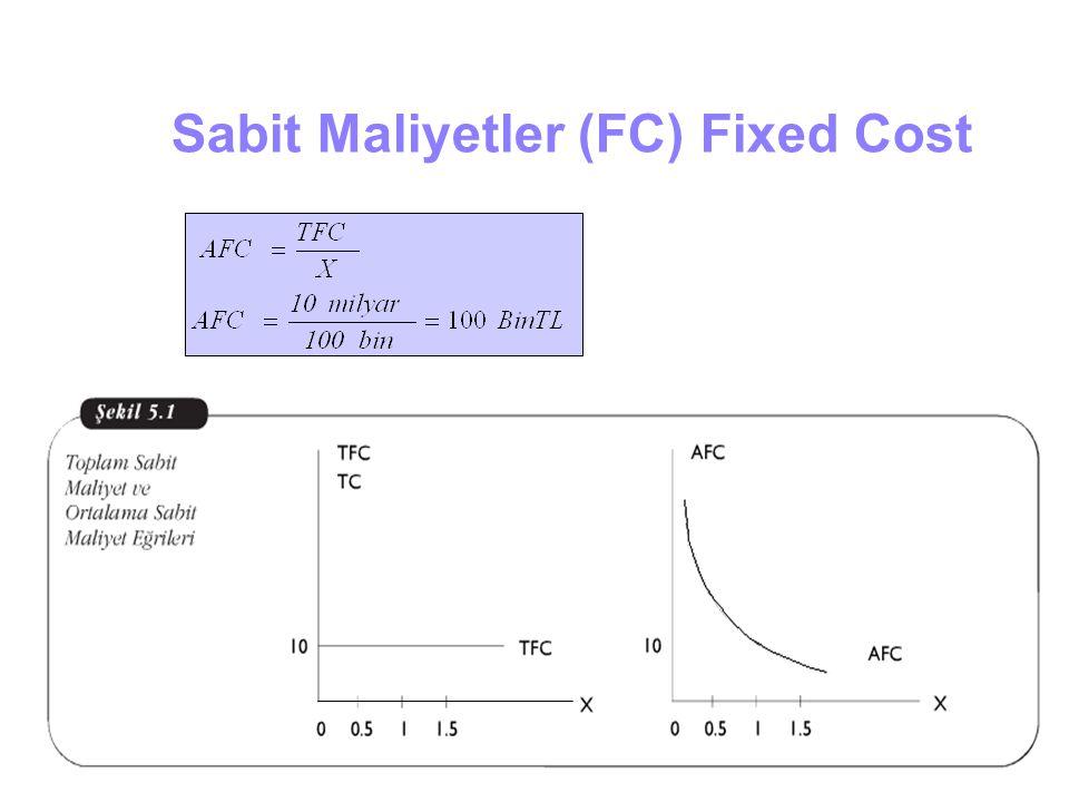 Sabit Maliyetler (FC) Fixed Cost