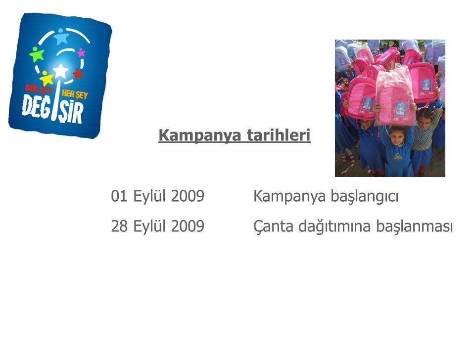 Kampanya tarihleri 01 Eylül 2009Kampanya başlangıcı 28 Eylül 2009Çanta dağıtımına başlanması