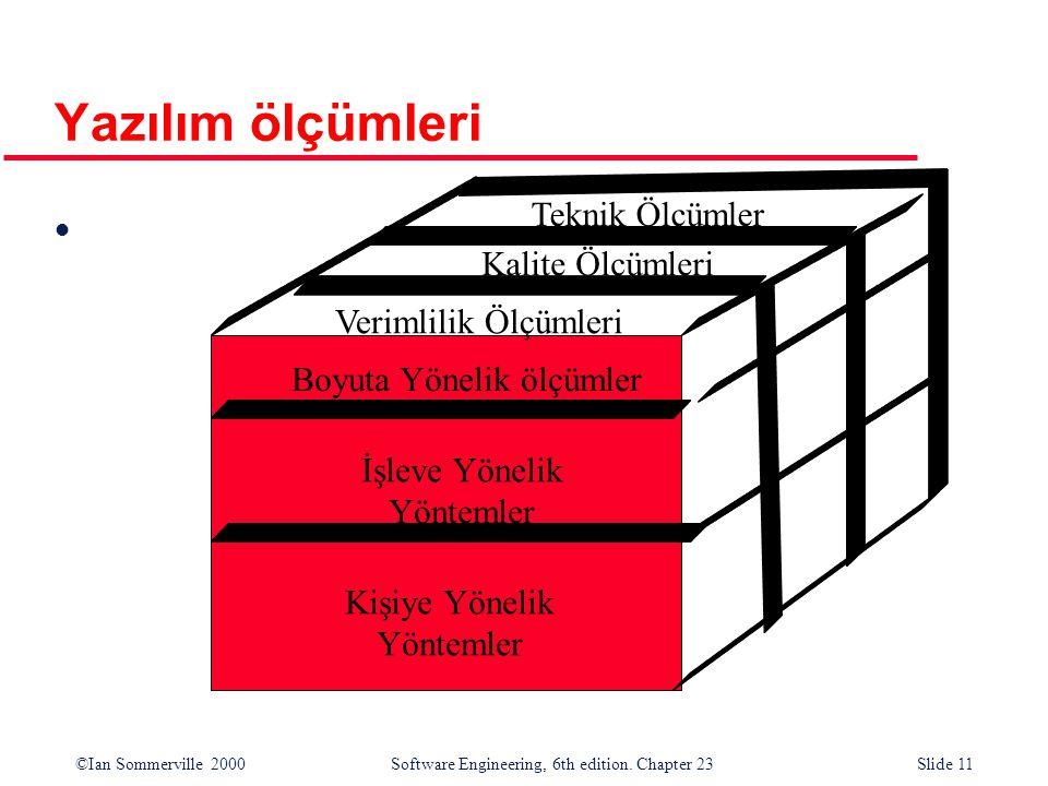 ©Ian Sommerville 2000Software Engineering, 6th edition. Chapter 23Slide 11 Yazılım ölçümleri l Boyuta Yönelik ölçümler İşleve Yönelik Yöntemler Kişiye