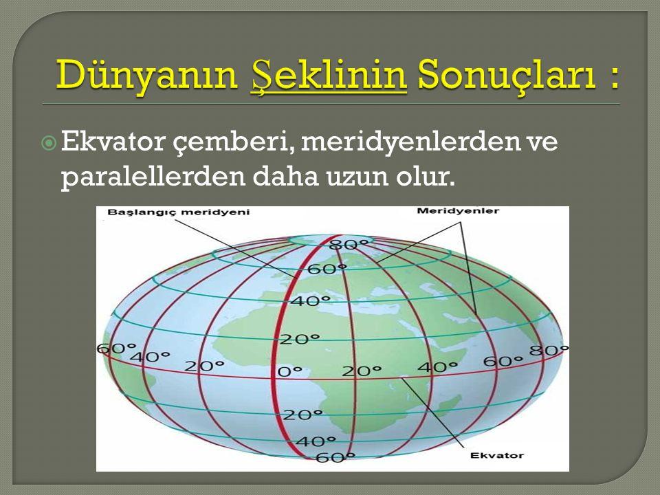  Ekvator çemberi, meridyenlerden ve paralellerden daha uzun olur.
