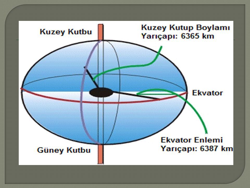  Dünyamızın özel ş eklinin Geoid oldu ğ unu. Dünyamızın be ş katmandan olu ş tu ğ unu.