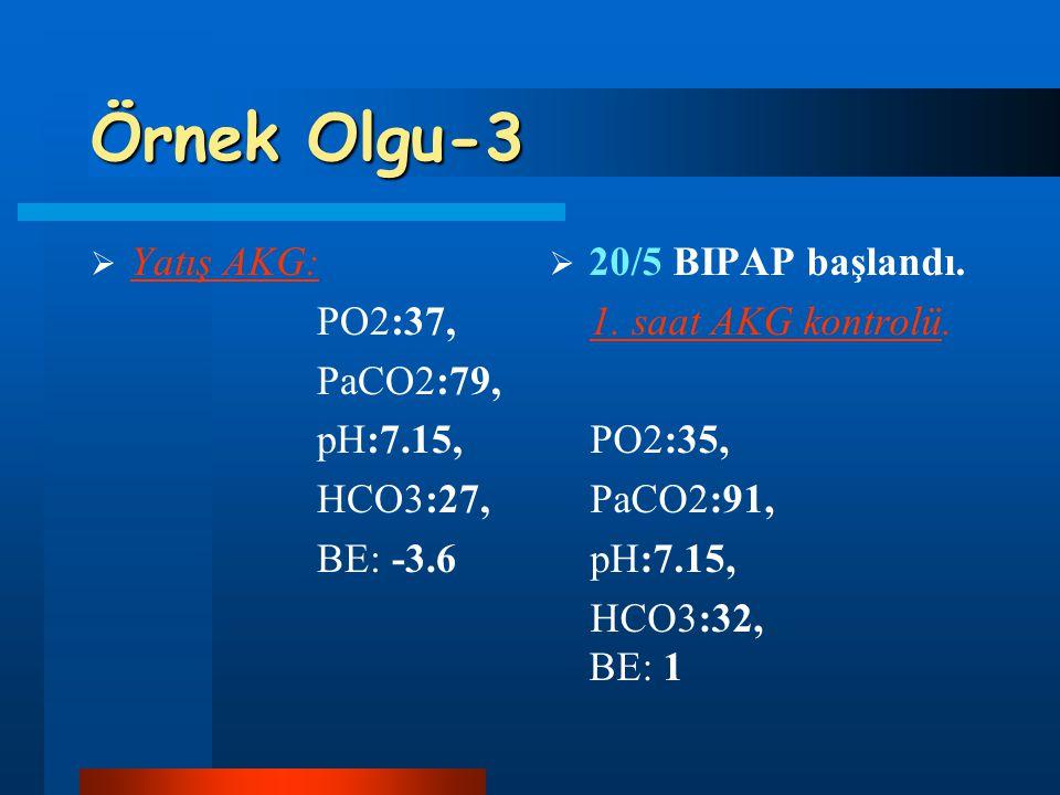 Örnek Olgu-3  Yatış AKG: PO2:37, PaCO2:79, pH:7.15, HCO3:27, BE: -3.6  20/5 BIPAP başlandı. 1. saat AKG kontrolü. PO2:35, PaCO2:91, pH:7.15, HCO3:32