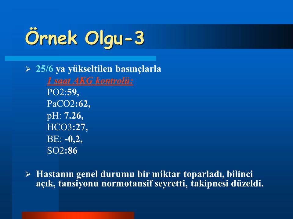 Örnek Olgu-3  25/6 ya yükseltilen basınçlarla 1 saat AKG kontrolü: PO2:59, PaCO2:62, pH: 7.26, HCO3:27, BE: -0,2, SO2:86  Hastanın genel durumu bir