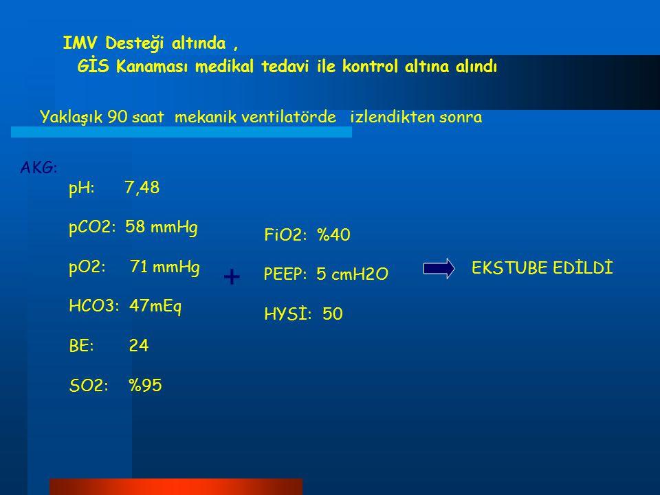 IMV Desteği altında, GİS Kanaması medikal tedavi ile kontrol altına alındı Yaklaşık 90 saat mekanik ventilatörde izlendikten sonra AKG: pH: 7,48 pCO2: