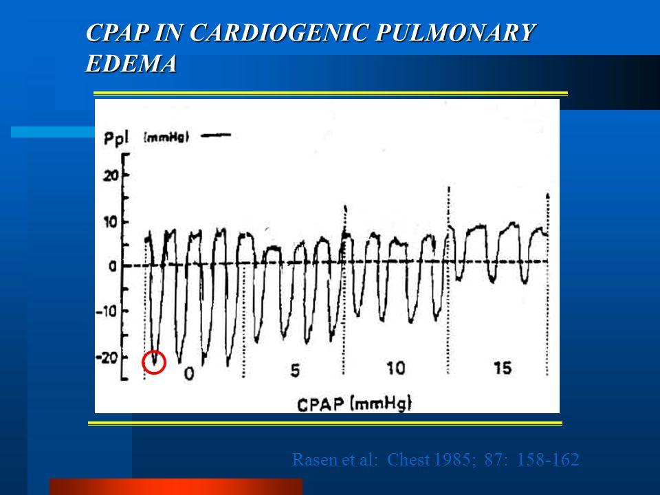 CPAP IN CARDIOGENIC PULMONARY EDEMA Rasen et al: Chest 1985; 87: 158-162