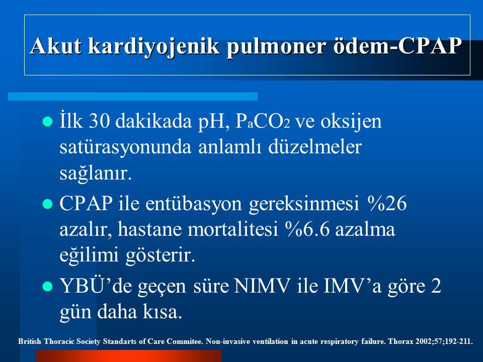 İlk 30 dakikada pH, P a CO 2 ve oksijen satürasyonunda anlamlı düzelmeler sağlanır. CPAP ile entübasyon gereksinmesi %26 azalır, hastane mortalitesi %