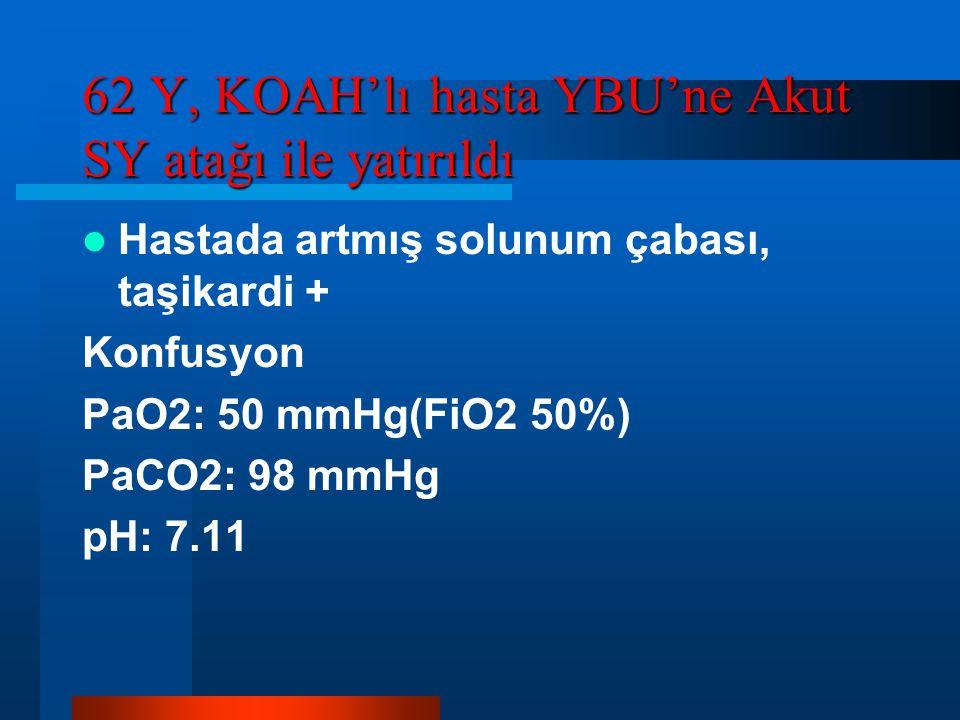 62 Y, KOAH'lı hasta YBU'ne Akut SY atağı ile yatırıldı Hastada artmış solunum çabası, taşikardi + Konfusyon PaO2: 50 mmHg(FiO2 50%) PaCO2: 98 mmHg pH:
