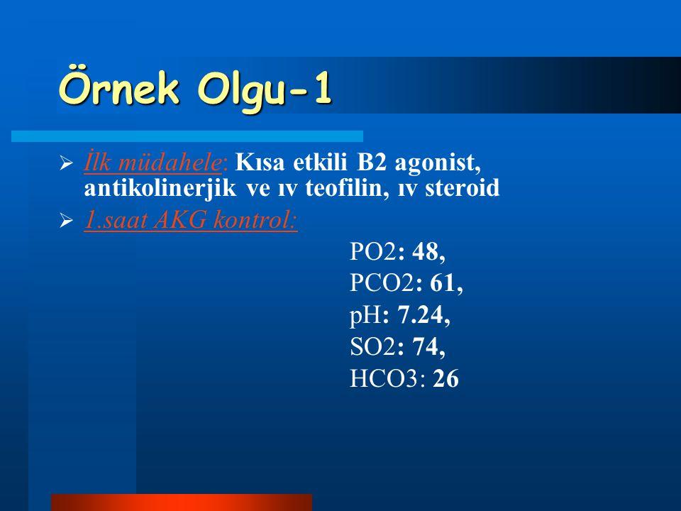 Örnek Olgu-1  İlk müdahele: Kısa etkili B2 agonist, antikolinerjik ve ıv teofilin, ıv steroid  1.saat AKG kontrol: PO2: 48, PCO2: 61, pH: 7.24, SO2: