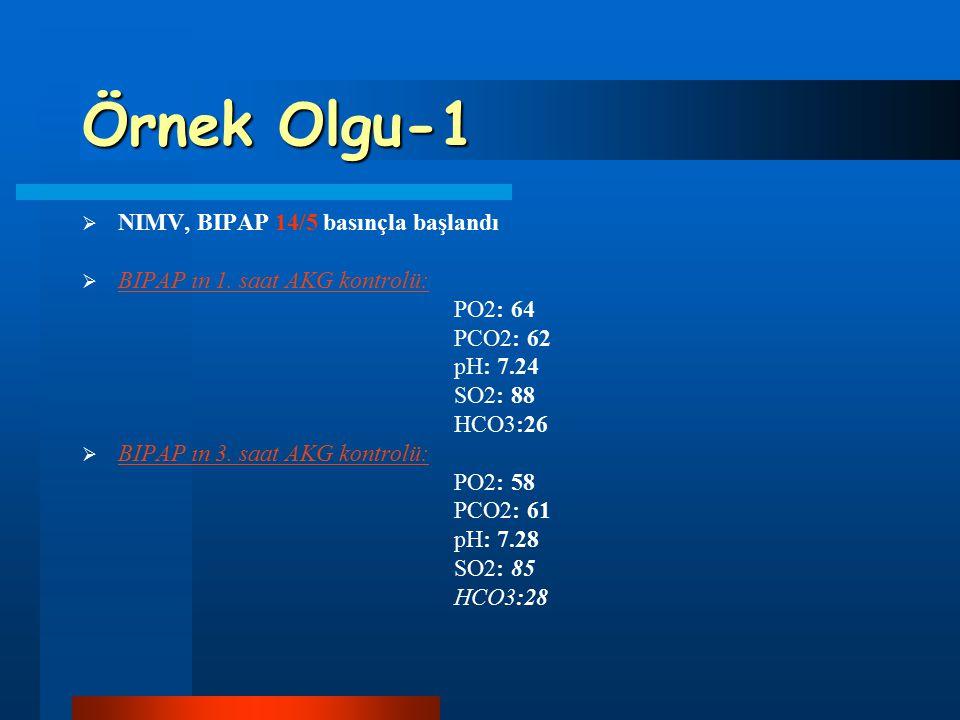 Örnek Olgu-1  NIMV, BIPAP 14/5 basınçla başlandı  BIPAP ın 1. saat AKG kontrolü: PO2: 64 PCO2: 62 pH: 7.24 SO2: 88 HCO3:26  BIPAP ın 3. saat AKG ko