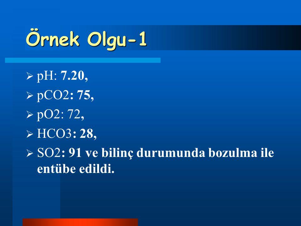 Örnek Olgu-1  pH: 7.20,  pCO2: 75,  pO2: 72,  HCO3: 28,  SO2: 91 ve bilinç durumunda bozulma ile entübe edildi.