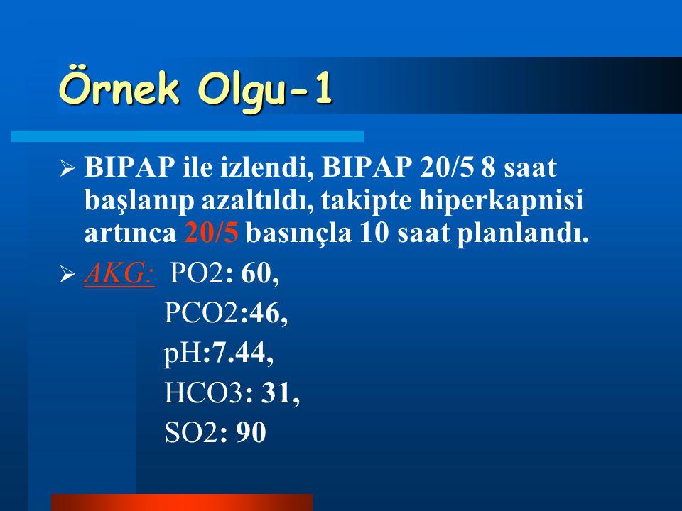 Örnek Olgu-1  BIPAP ile izlendi, BIPAP 20/5 8 saat başlanıp azaltıldı, takipte hiperkapnisi artınca 20/5 basınçla 10 saat planlandı.  AKG: PO2: 60,