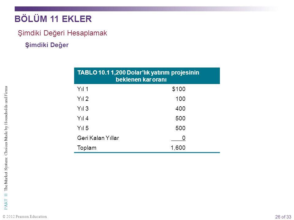 26 of 33 PART II The Market System: Choices Made by Households and Firms © 2012 Pearson Education TABLO 10.1 1,200 Dolar'lık yatırım projesinin beklenen kar oranı Yıl 1$100 Yıl 2100 Yıl 3400 Yıl 4500 Yıl 5500 Geri Kalan Yıllar 0 Toplam1,600 BÖLÜM 11 EKLER Şimdiki Değeri Hesaplamak Şimdiki Değer