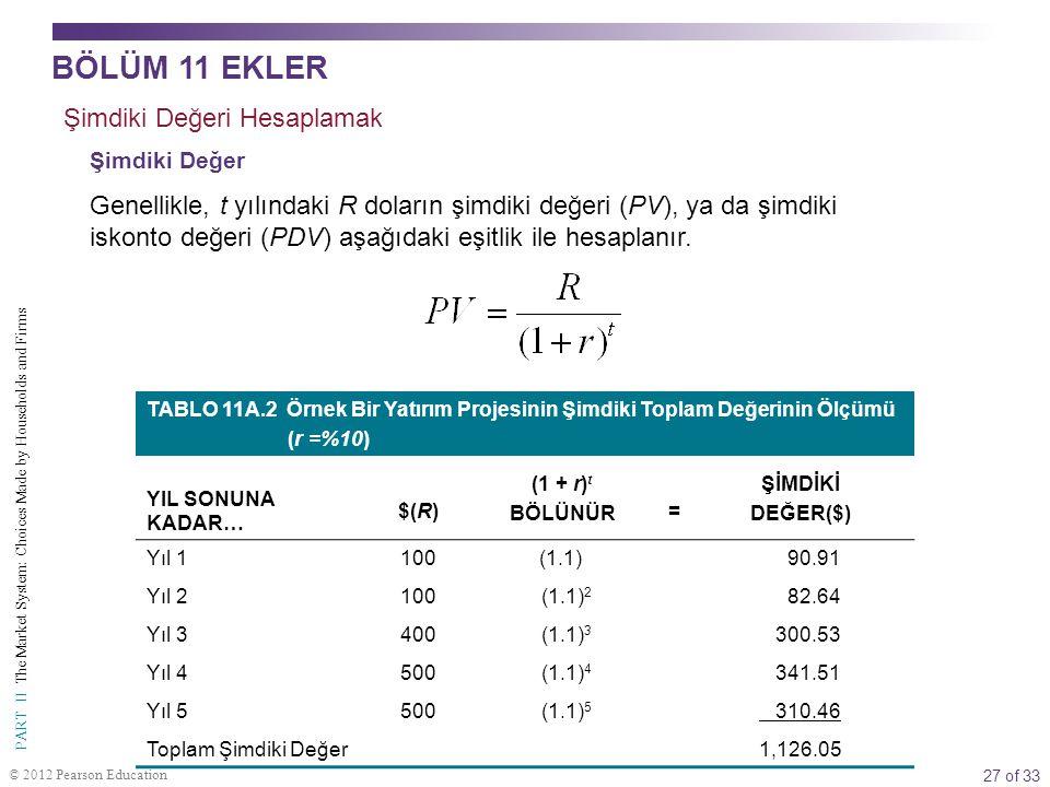 27 of 33 PART II The Market System: Choices Made by Households and Firms © 2012 Pearson Education BÖLÜM 11 EKLER Şimdiki Değeri Hesaplamak Şimdiki Değer Genellikle, t yılındaki R doların şimdiki değeri (PV), ya da şimdiki iskonto değeri (PDV) aşağıdaki eşitlik ile hesaplanır.