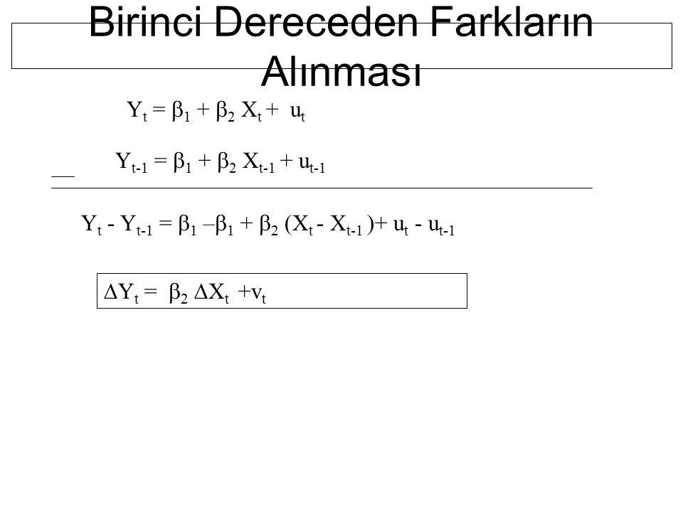  TEST AŞAMALARI 1.Aşama H 0 :  1 =  H 1 :    0 2.Aşama  = 0.05 s.d.= 1  2 tab =3.84 3.AşamaB-G= (20-1)*0.0.1289 = 2.449 u t = 8.68 – 0.2765(P