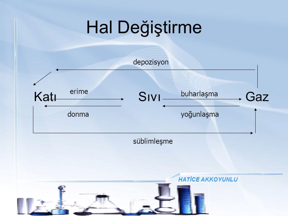 Hal Değiştirme Katı Sıvı Gaz erime buharlaşma süblimleşme donmayoğunlaşma depozisyon HATİCE AKKOYUNLU