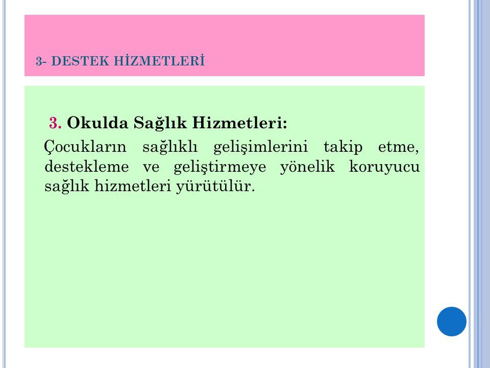 3- DESTEK HİZMETLERİ 3.