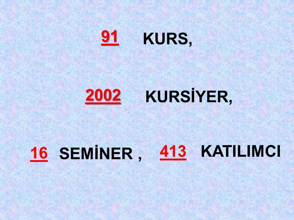 91 KURS, 2002 KURSİYER, 16 SEMİNER, 413KATILIMCI