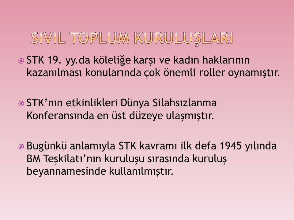  STK 19. yy.da köleliğe karşı ve kadın haklarının kazanılması konularında çok önemli roller oynamıştır.  STK'nın etkinlikleri Dünya Silahsızlanma Ko
