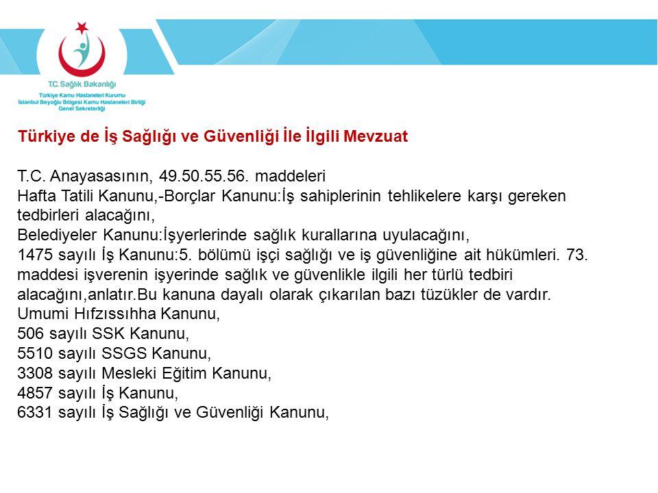 Türkiye de İş Sağlığı ve Güvenliği İle İlgili Mevzuat T.C. Anayasasının, 49.50.55.56. maddeleri Hafta Tatili Kanunu,-Borçlar Kanunu:İş sahiplerinin te