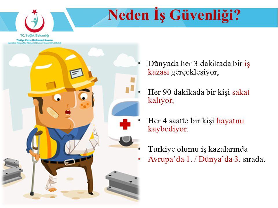 Neden İş Güvenliği? Dünyada her 3 dakikada bir iş kazası gerçekleşiyor, Her 90 dakikada bir kişi sakat kalıyor, Her 4 saatte bir kişi hayatını kaybedi
