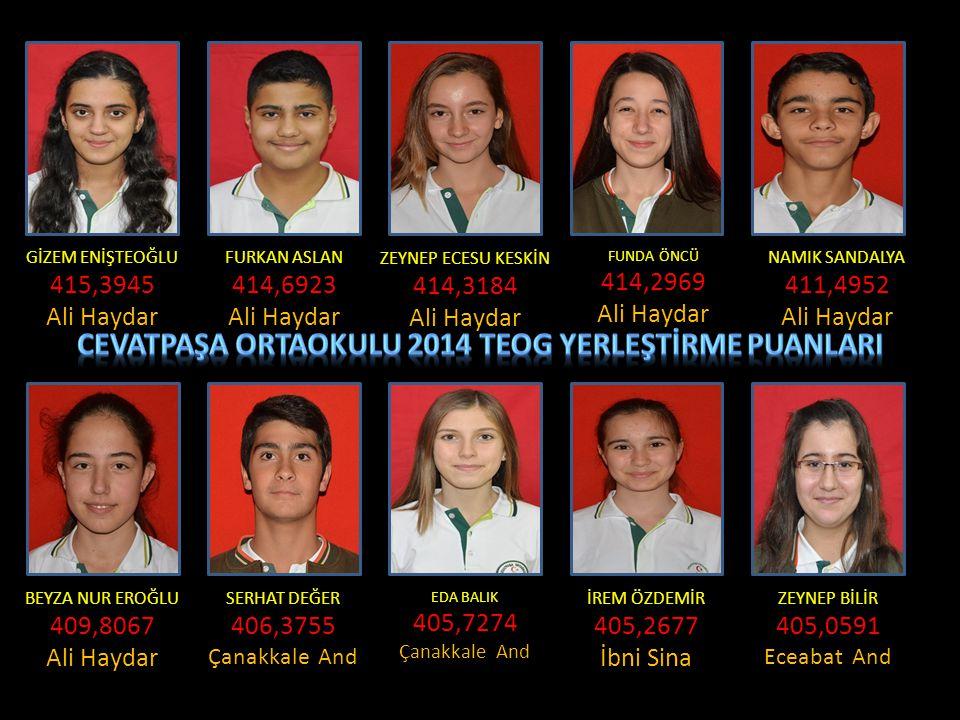 ALİ BERK COŞKUN 404,7656 Çanakkale And İREM SAADET ÇAĞLAR 404,6573 Siirt And.