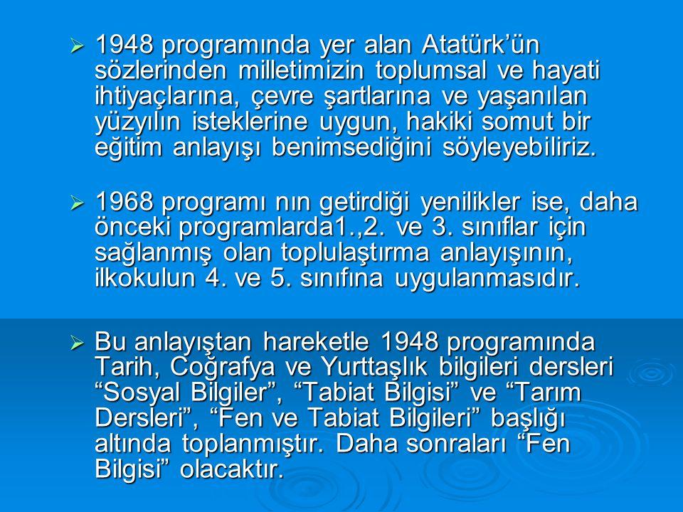  1948 programında yer alan Atatürk'ün sözlerinden milletimizin toplumsal ve hayati ihtiyaçlarına, çevre şartlarına ve yaşanılan yüzyılın isteklerine