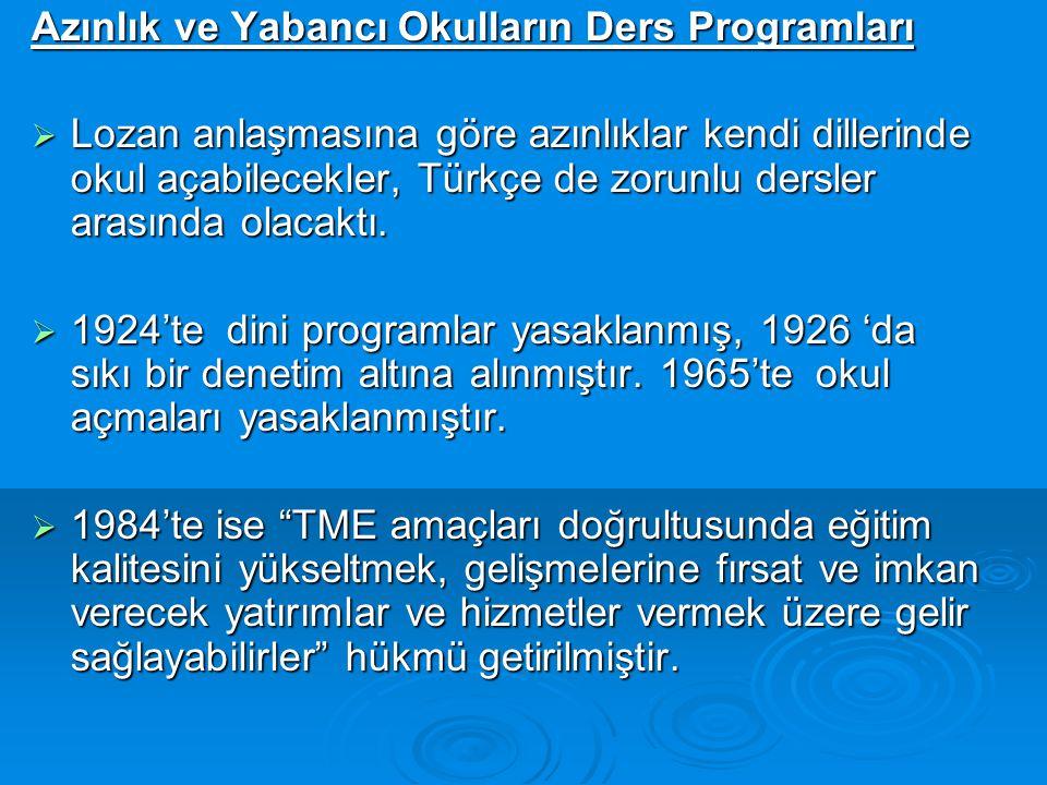 Azınlık ve Yabancı Okulların Ders Programları  Lozan anlaşmasına göre azınlıklar kendi dillerinde okul açabilecekler, Türkçe de zorunlu dersler arasında olacaktı.