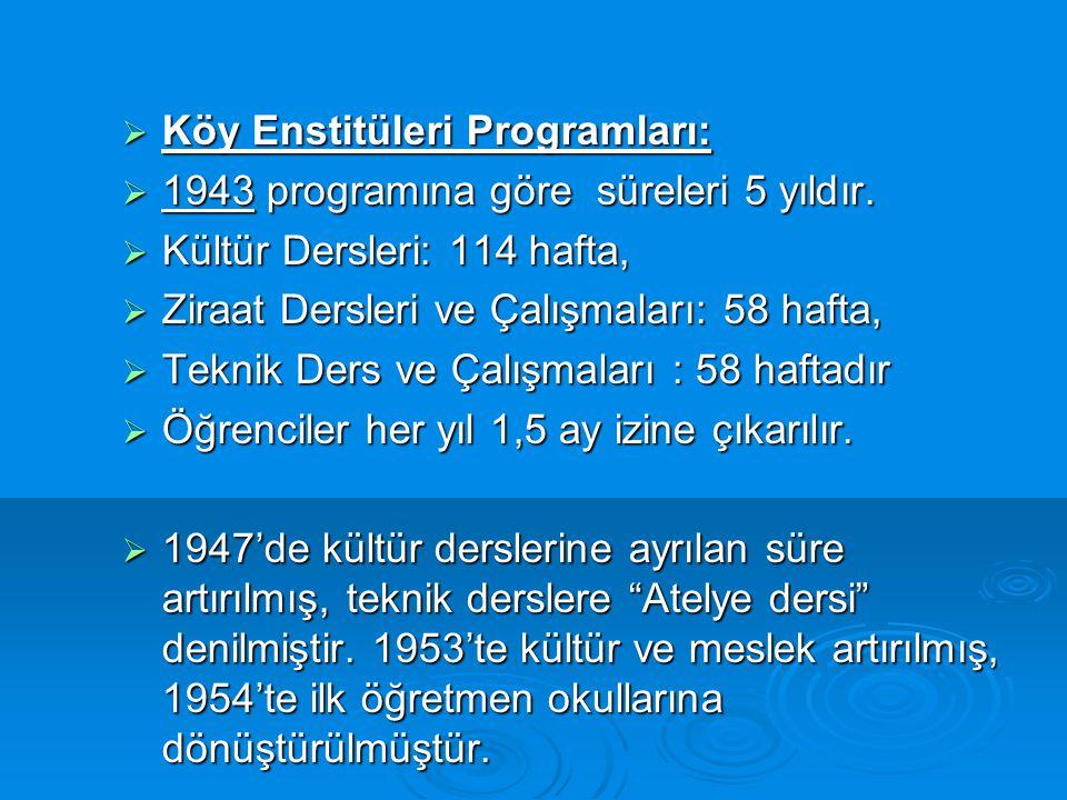  Köy Enstitüleri Programları:  1943 programına göre süreleri 5 yıldır.  Kültür Dersleri: 114 hafta,  Ziraat Dersleri ve Çalışmaları: 58 hafta,  T