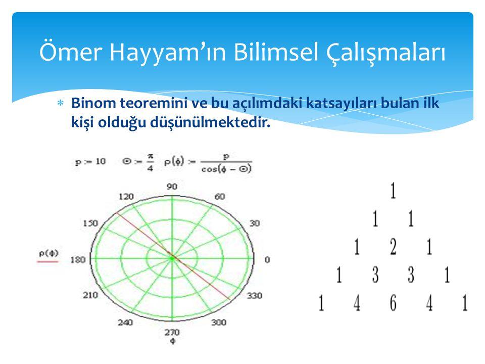  Binom teoremini ve bu açılımdaki katsayıları bulan ilk kişi olduğu düşünülmektedir. Ömer Hayyam'ın Bilimsel Çalışmaları