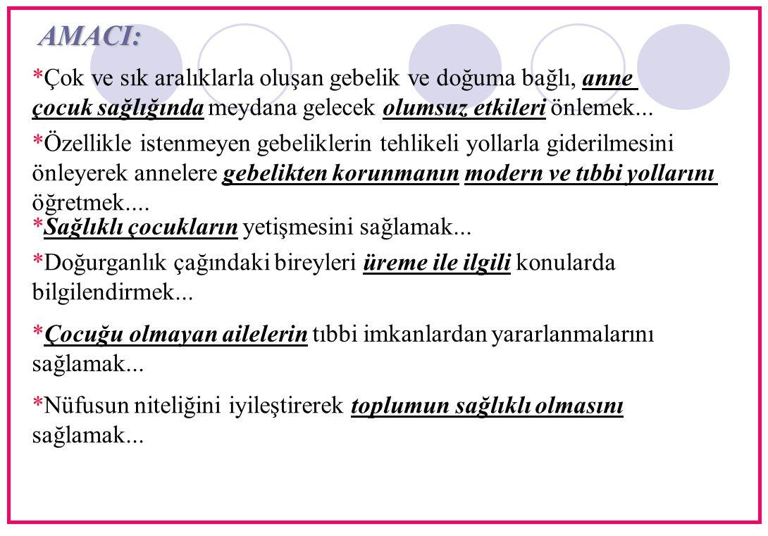 AMACI: *Çok ve sık aralıklarla oluşan gebelik ve doğuma bağlı, anne çocuk sağlığında meydana gelecek olumsuz etkileri önlemek... *Özellikle istenmeyen