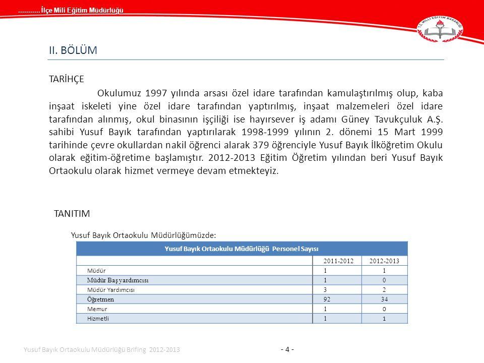 ........... İlçe Mili Eğitim Müdürlüğü Yusuf Bayık Ortaokulu Müdürlüğümüzde: Yusuf Bayık Ortaokulu Müdürlüğü Personel Sayısı 2011-20122012-2013 Müdür