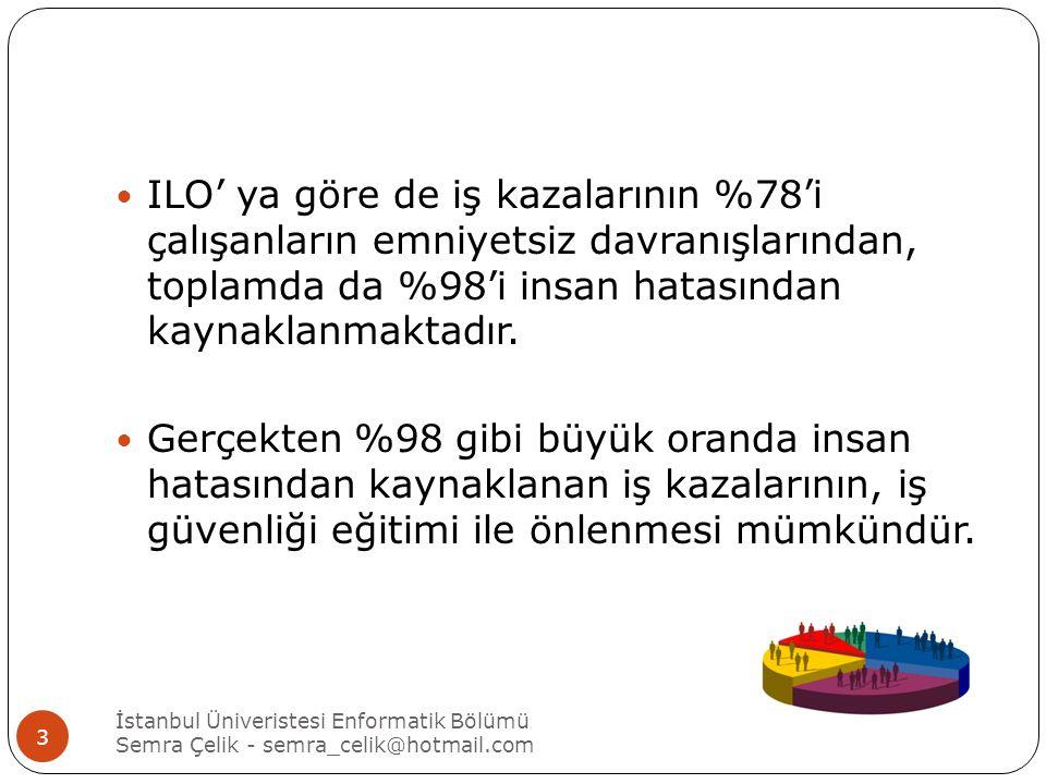 Neden E-öğrenme İstanbul Üniveristesi Enformatik Bölümü Semra Çelik - semra_celik@hotmail.com 4 Eğitim zamanını kısaltır Maliyetleri azaltır Zaman ve mekandan bağımsızdır Kişiye özel odaklanmış bir eğitim İş üzerinde eğitime olanak sağlar Eğitimin kontrolünü kolaylaştırır