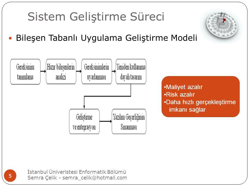 Sistem Geliştirme Süreci İstanbul Üniveristesi Enformatik Bölümü Semra Çelik - semra_celik@hotmail.com 5 Bileşen Tabanlı Uygulama Geliştirme Modeli Maliyet azalır Risk azalır Daha hızlı gerçekleştirme imkanı sağlar
