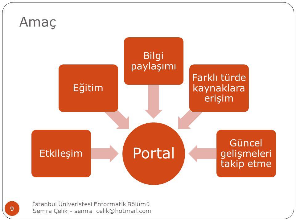 Amaç Portal EtkileşimEğitim Bilgi paylaşımı Farklı türde kaynaklara erişim Güncel gelişmeleri takip etme İstanbul Üniveristesi Enformatik Bölümü Semra Çelik - semra_celik@hotmail.com 9