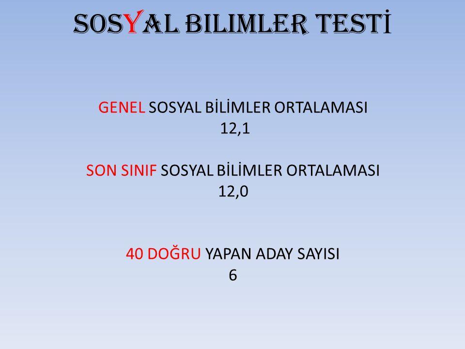 Sosyal bilimler TEST İ GENEL SOSYAL BİLİMLER ORTALAMASI 12,1 SON SINIF SOSYAL BİLİMLER ORTALAMASI 12,0 40 DOĞRU YAPAN ADAY SAYISI 6