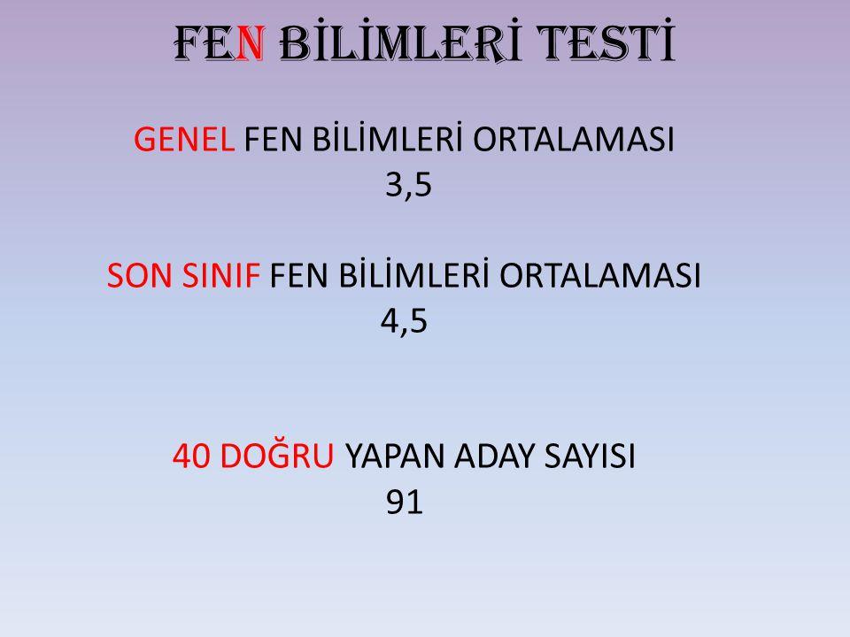 FEN B İ L İ MLER İ TEST İ GENEL FEN BİLİMLERİ ORTALAMASI 3,5 SON SINIF FEN BİLİMLERİ ORTALAMASI 4,5 40 DOĞRU YAPAN ADAY SAYISI 91