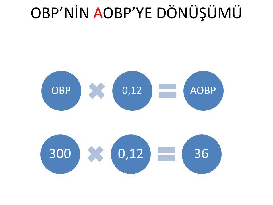 OBP'NİN AOBP'YE DÖNÜŞÜMÜ OBP0,12AOBP 3000,1236