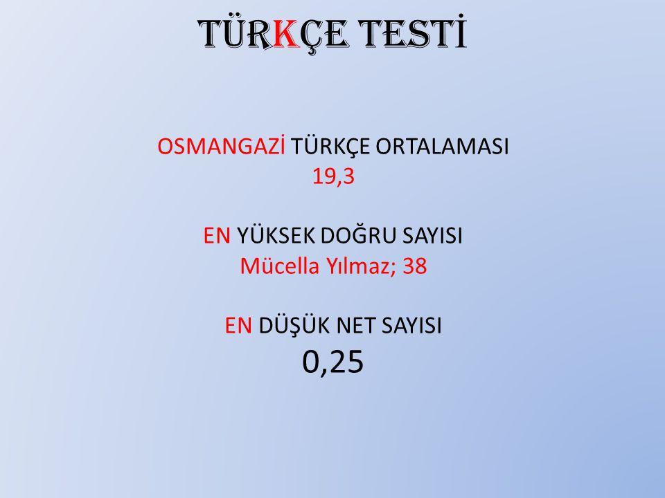 MATEMAT İ K TEST İ GENEL MATEMATİK ORTALAMASI 7,5 SON MATEMATİK ORTALAMASI 7,9 40 DOĞRU YAPAN ADAY SAYISI 2.417